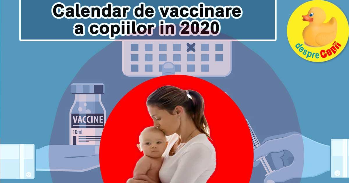 Iata de ce schema (calendarul) de vaccinare a copilului trebuie respectata de parinti - sfatul medicilor