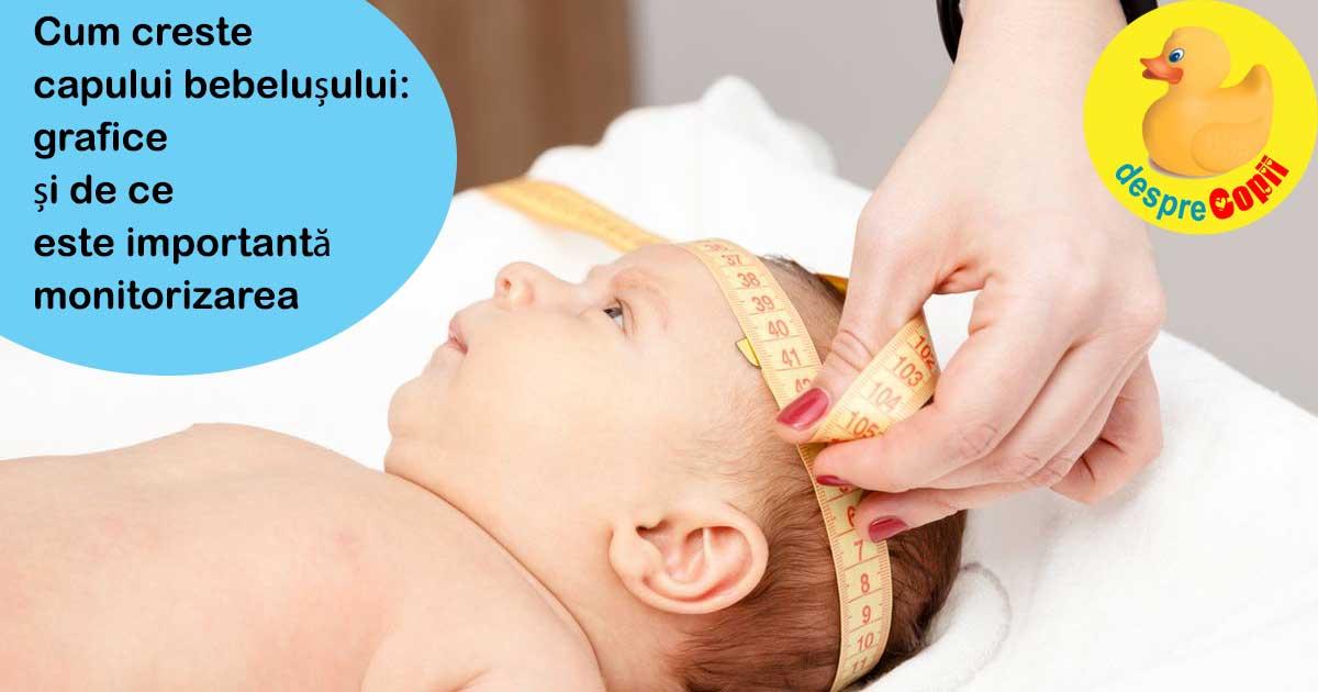 Cum creste capului bebelusului - grafice si de este importanta monitorizarea