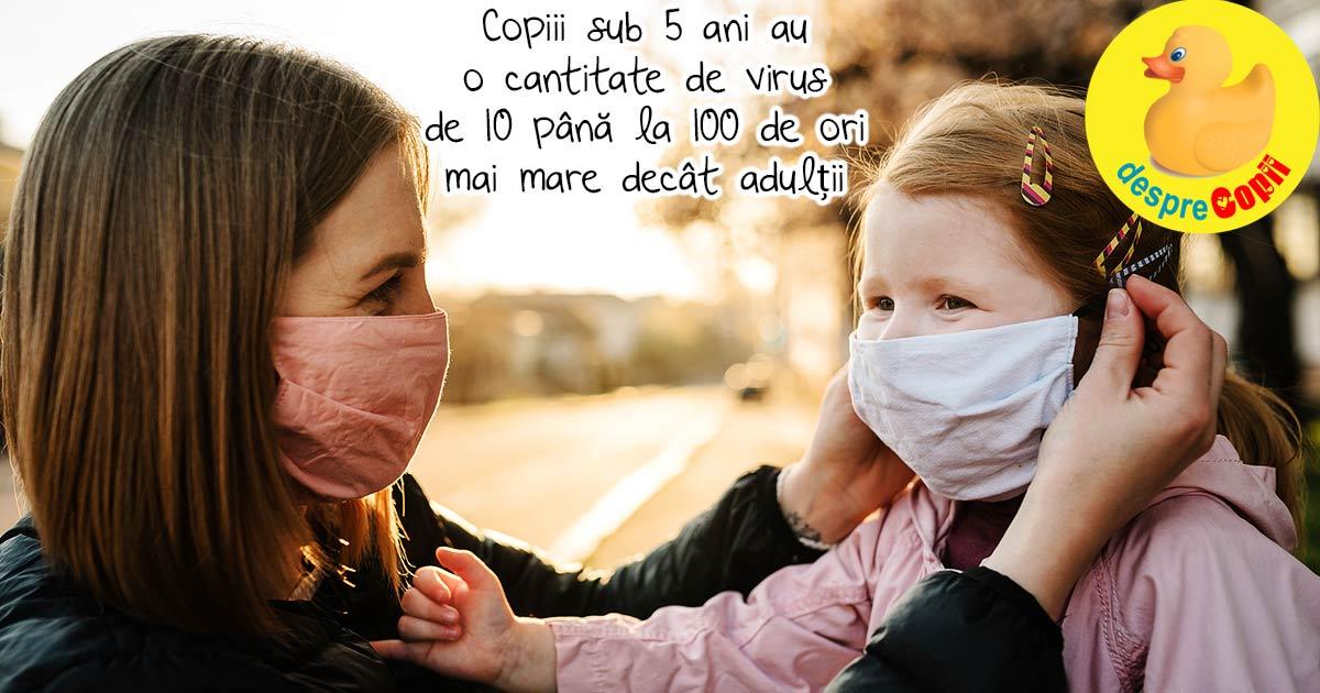Atentie! Copiii sub 5 ani au o cantitate de virus de 10 pana la 100 de ori mai mare decat adultii