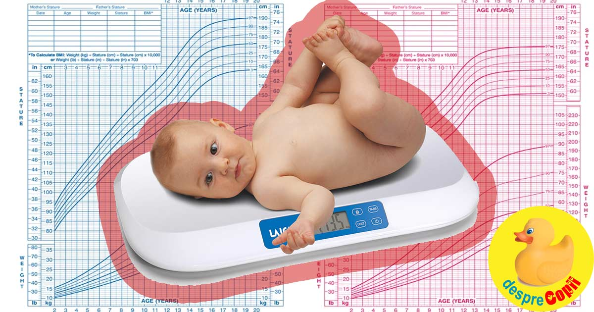 Grafice de crestere: indicatorul de crestere al bebelusului - tot ce trebuie sa stii