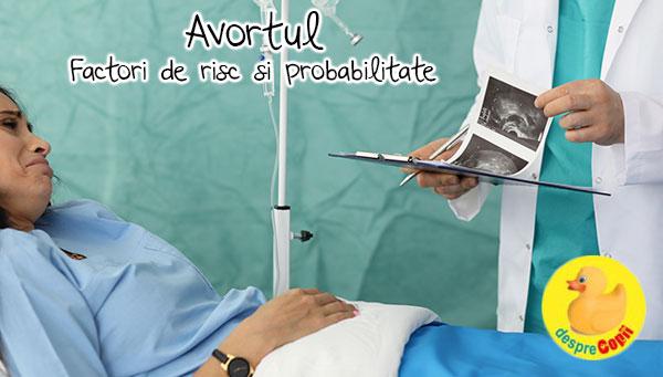 Avortul spontan sau pierderea sarcinii - diagrama de risc