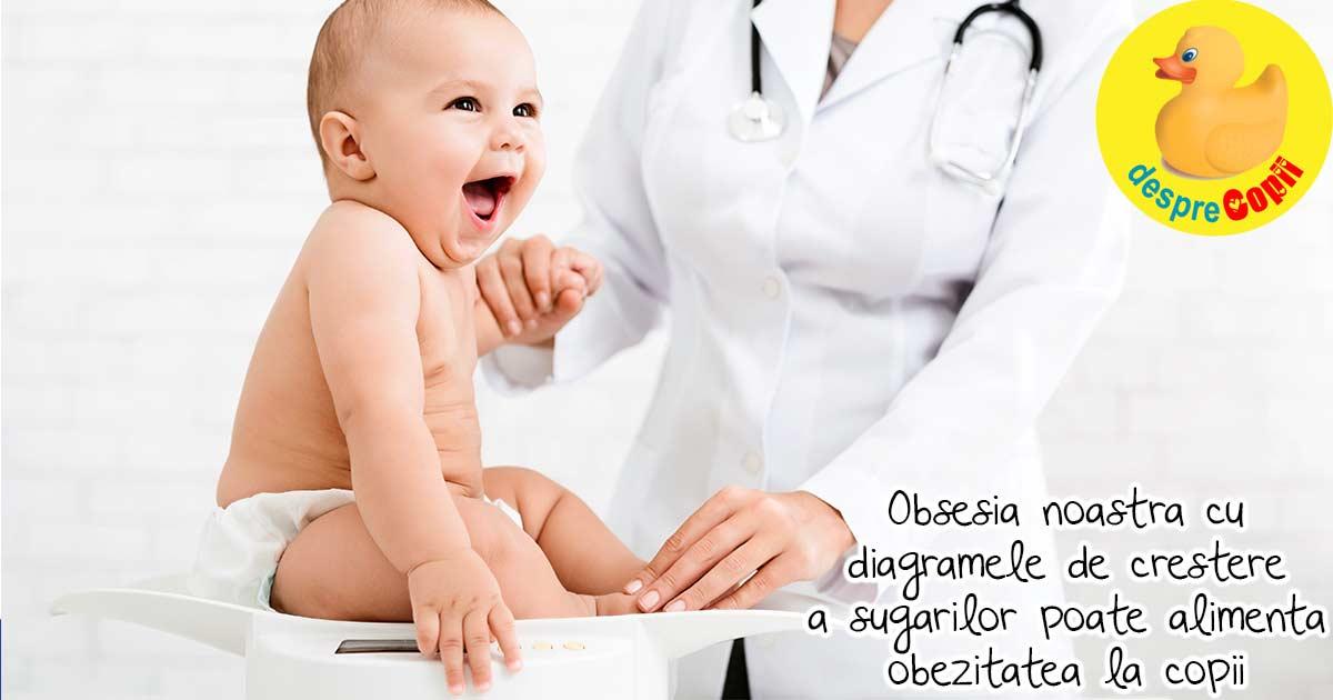 Dezvoltarea copilului: trimestrul 3 de sarcina | Regina Maria