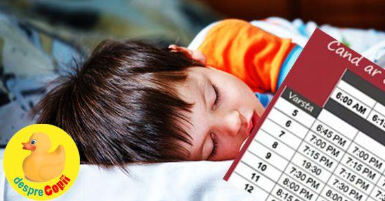 Cand trebuie sa mearga scolarul la somn: diagrama orei de culcare