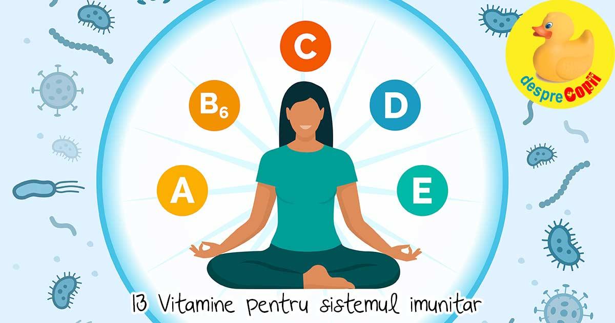 Acestea sunt cele mai bune vitamine si suplimente pentru sistemul imunitar, potrivit expertilor