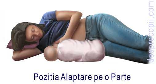 POZITIA PE O PARTE