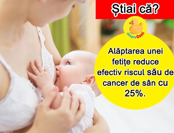alaptare cancer