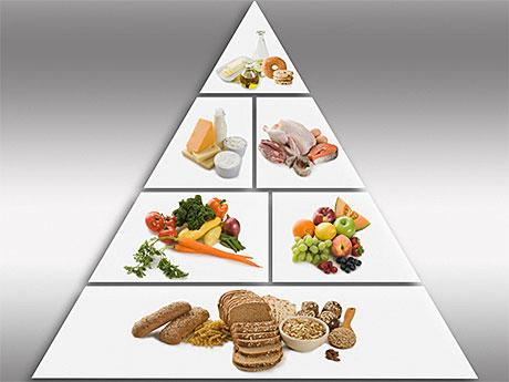 /Images/dieta-montignac-piramida.jpg