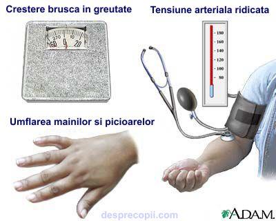 simptome preeclampsie