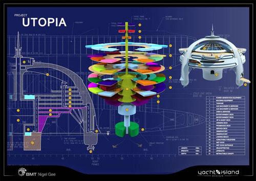 /Images/utopia5.jpg