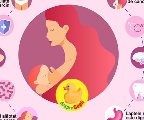 Beneficii ale alaptarii pentru bebelusi si mamici - infografic