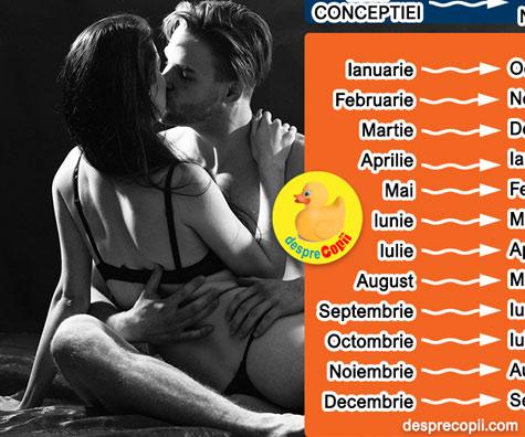 Calendar de concepere a copilului - tabelul lunilor, calculator de sarcina si alte variabile