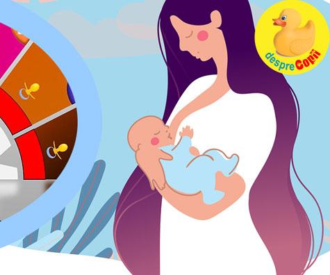 Culoarea laptelui matern - diagrama care explica cum variaza culoarea laptelui si ce poate insemna