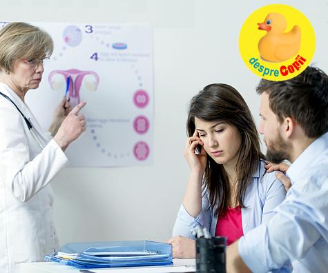 Care este factorul cel mai important in alegerea unei clinici de fertilitate
