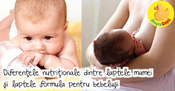 Diferentele nutritionale dintre laptele mamei si laptele formula pentru bebelusi