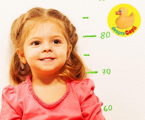 Grafice de crestere pentru fetite (0-3 ani)