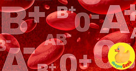 Grupa sanguina: cum ne influenteaza sanatatea si riscul bolilor