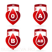 Cum ne stabileste grupa de sange temperamentul?