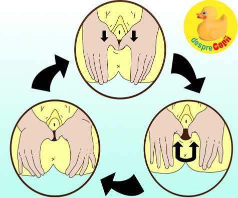 Masajul perineal - de ce se face, cum si care sunt precautiile