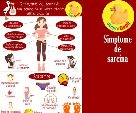 Simptome de sarcina: infografic complet