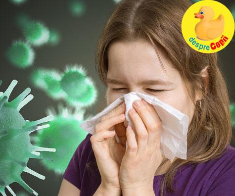 Cum se transmite coronavirusul: o tuse, un stranut in apropiere sau un sarut pe obraz