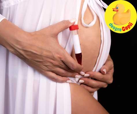 Am facut testul Panorama - jurnal de sarcina